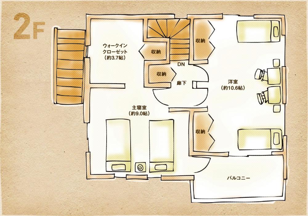 将来子供部屋分割プラン 2階間取り図